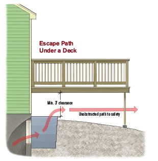 Don T Block Emergency Egress With A Deck Professional