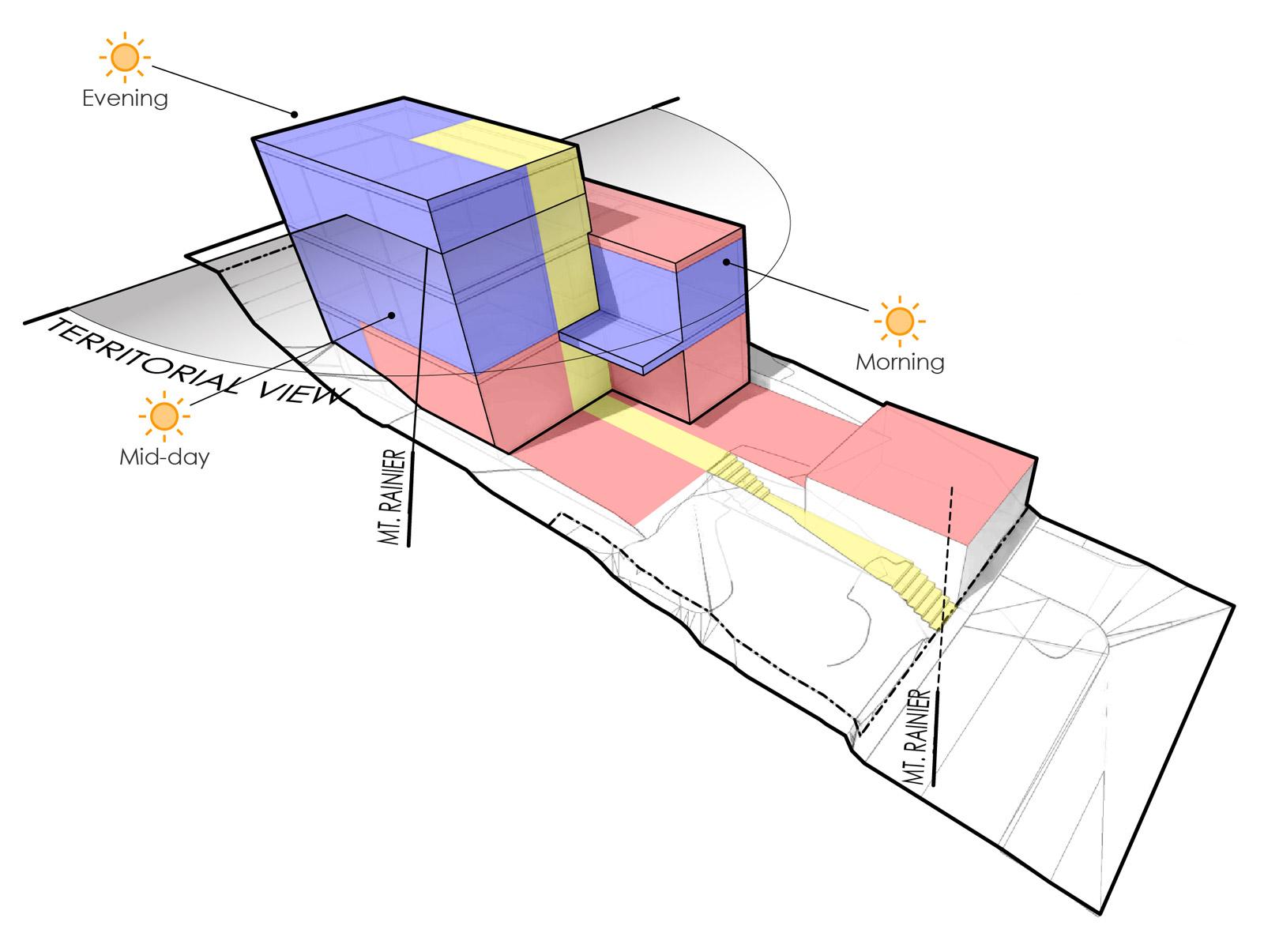 Architecture Science | Custom Home Magazine | Building Science, Design