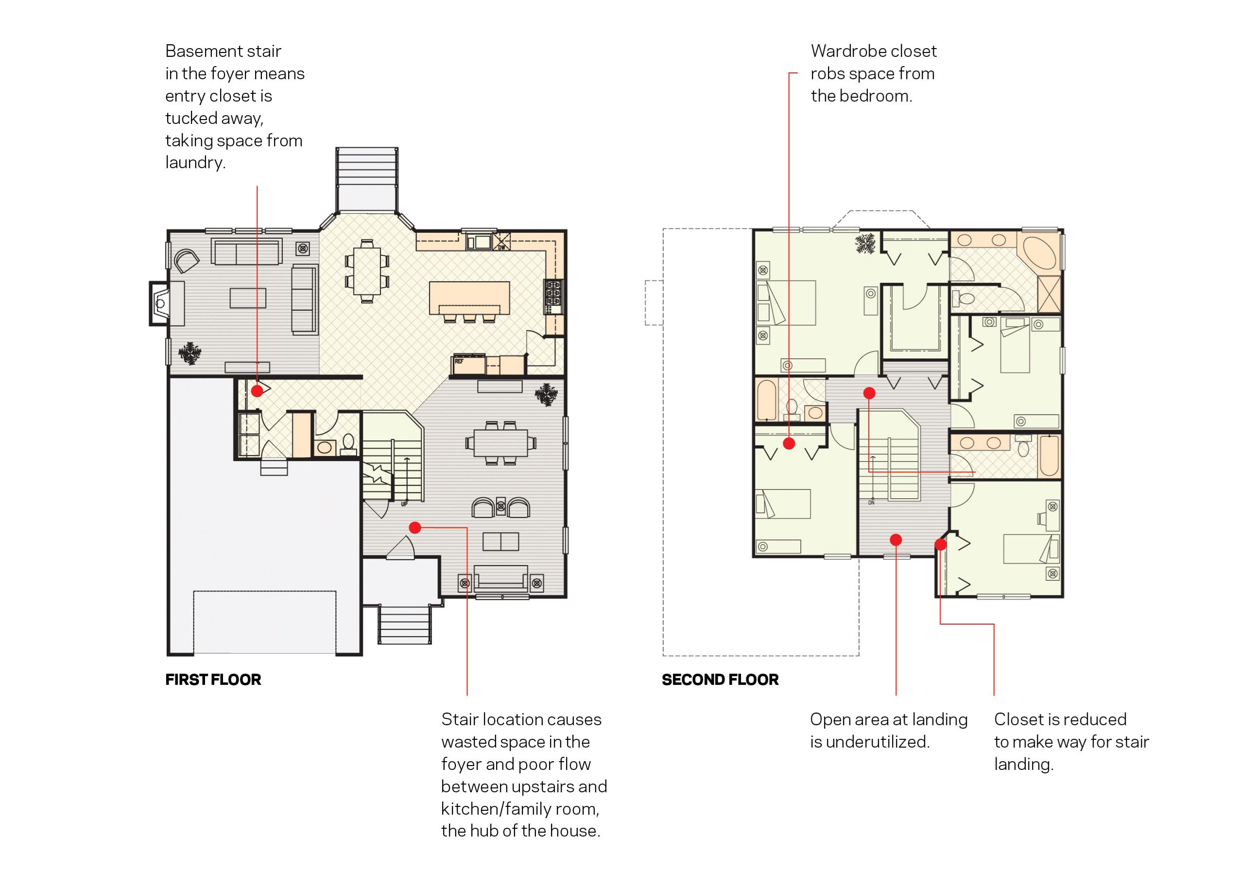 Kitchen Floor Plans For Small Kitchens Move The Staircase For Better Circulation And Storage