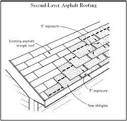 Q Amp A Reroofing Over Asphalt Shingles Jlc Online Paving