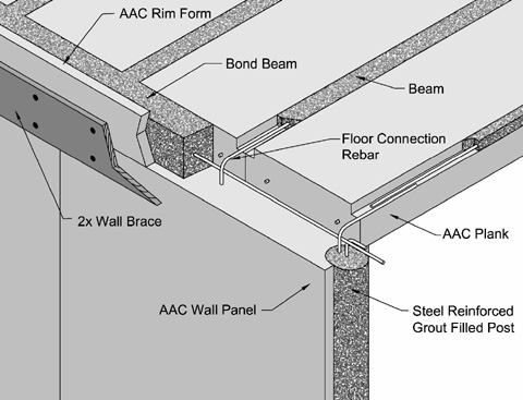Connecting Aac Floors To Aac Walls Concrete Construction