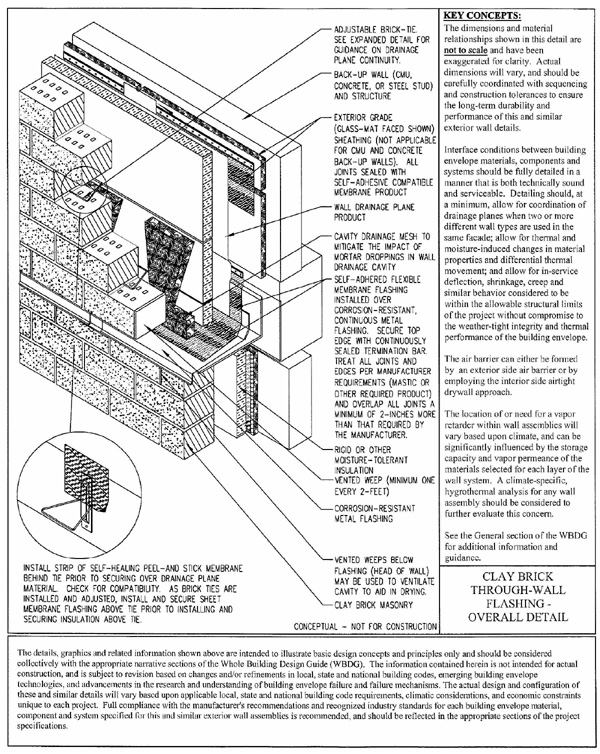 i beam truss design guideline