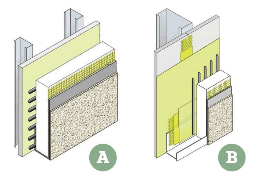 Give Eifs A Chance Here 39 S Why Remodeling Siding Exteriors Building Science Insulation