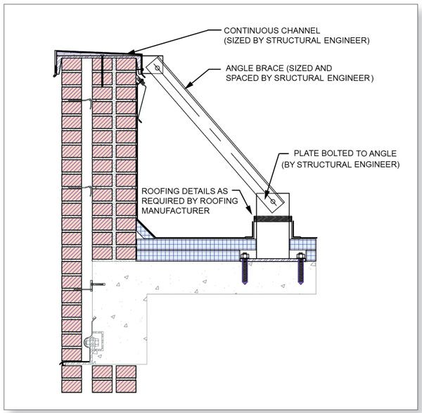 Parapet roofs u0027revisedu0027 standard detail of for Parapet roof design pictures