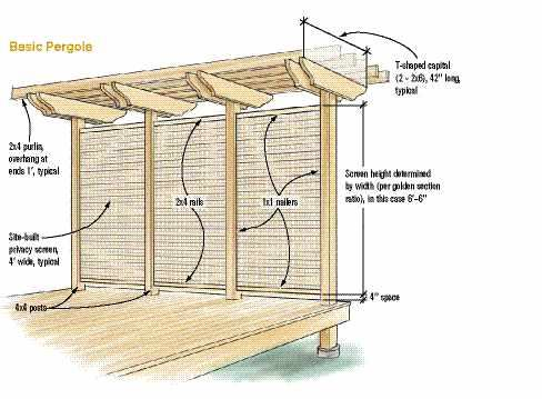 Framing a pergola professional deck builder outdoor for Deck privacy screen plans