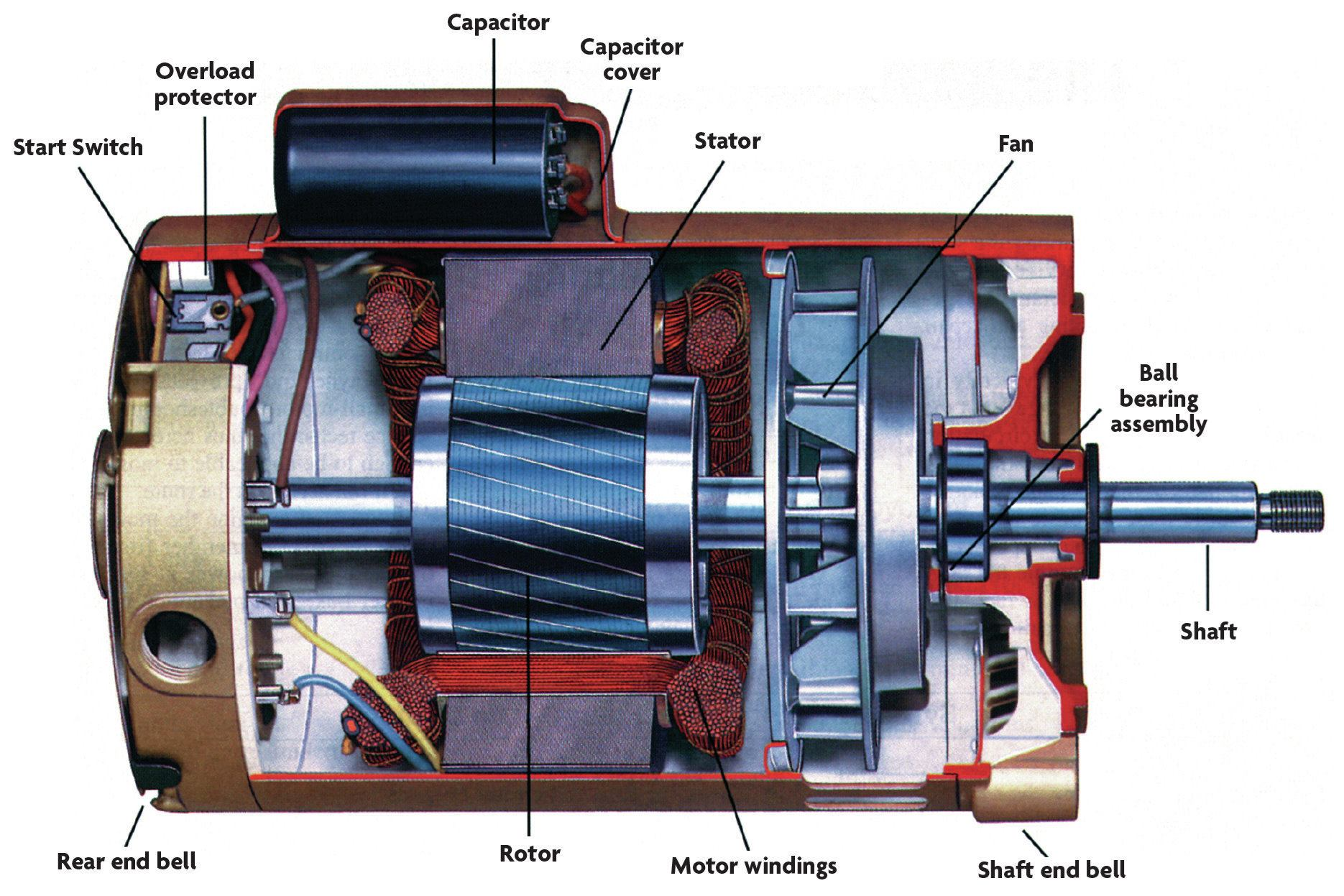 Disassemble Electric Motor Impremedia Net