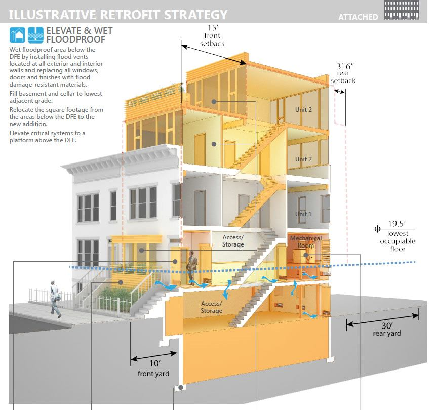 New york city issues guidance for flood zone building for Home under construction insurance