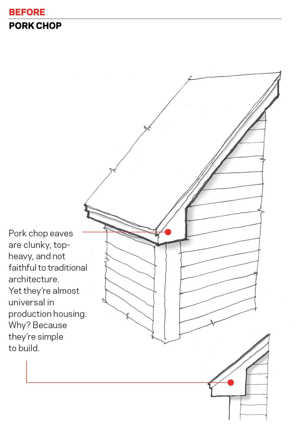 Alternatives To The Pork Chop Eave Return on patio roof designs