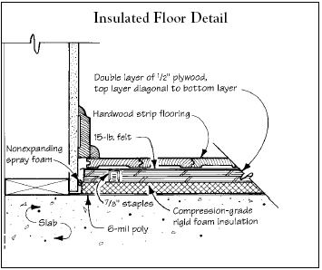 Q a insulated wood floor over concrete jlc online for How to finish a wood slab