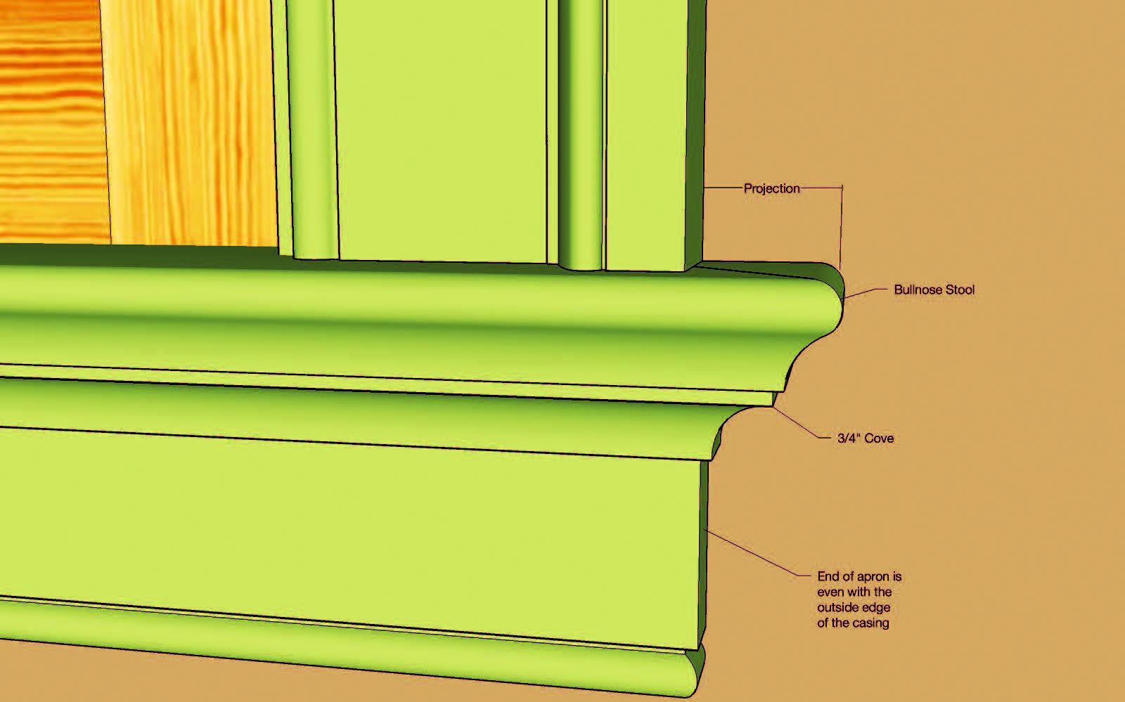 Diy interior window trim - Window Stool Cap And Apron Are Used On This Window Trim