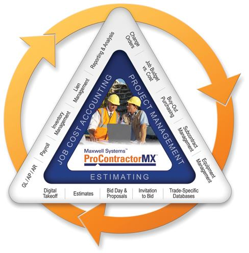 Business software concrete construction magazine for Maxwell construction software