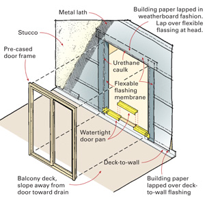 Block Frame Window Installation Instructions