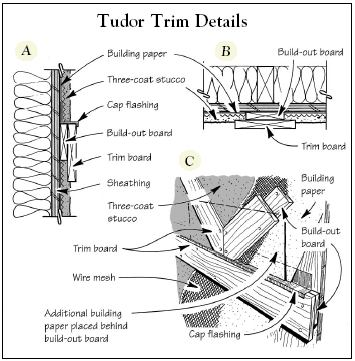 Q Amp A Wood Trim With Stucco Jlc Online Stucco Lumber