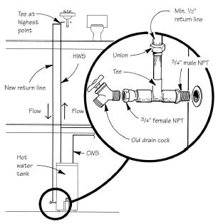 tankless water heater expansion tank with Water Heater With Recirculation Pump Diagram on Coupon Sump Pump also Water Heater With Recirculation Pump Diagram moreover Gas Water Heater Sediment Trap together with Gas Boiler Plumbing Diagram together with Water Heater Expansion Tank Psi.