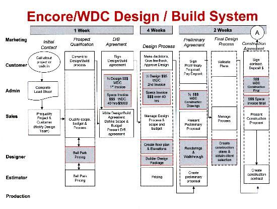 Eb F A C C C D Af Tcm Jpg Width on Business Process Workflow Diagram