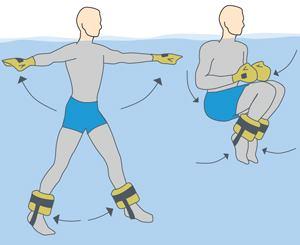 Aqua Exercise