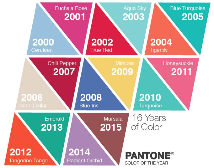 Pantone 39 s 2015 color of the year ecobuilding pulse - Color pantone 2015 ...