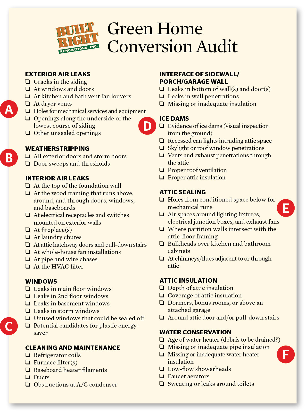 Auditing efficiency checklist to identify energy saving for Build it green checklist