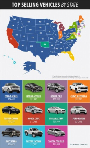 Top=selling vehicles by state.