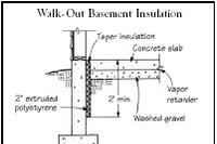Q&A: Insulating Walk-Out Basements