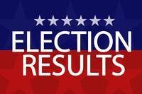 Survey: Election 2016