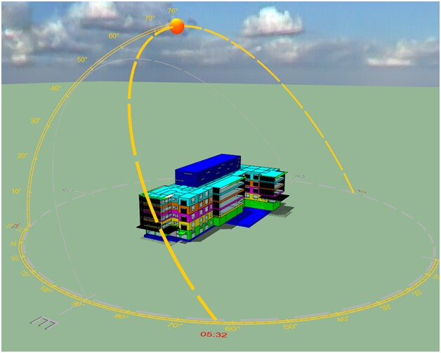 Solar study of Georgia Tech's Engineered Biosystems Building, conducted using Integrated Environmental Solutions' Virtual Environment (IES VE) software.