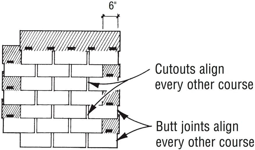 The straight-up method of laying shingles offsets alternating courses 6 in. from a vertical line up the roof (half a tab width for metric shingles). The alignment of butt joints and cutouts in every other course, however, can cause premature weathering of surface granules.