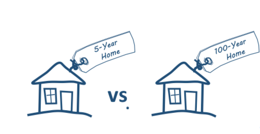 Which home would your buyer prefer, the 5-year home or the 100-year one?
