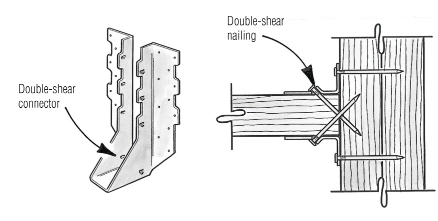 The strongest joist hangers are those that offer double shear nailing that crosses the joist ends. The angle also makes it easier to nail them to the joist in a joist bay.