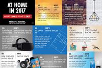 Virginia Builder Predicts 2017 Trends