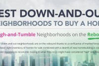 35 Best Down-and-Out Neighborhoods to Buy a Home