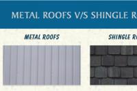Comparing Metal to Asphalt Roofing