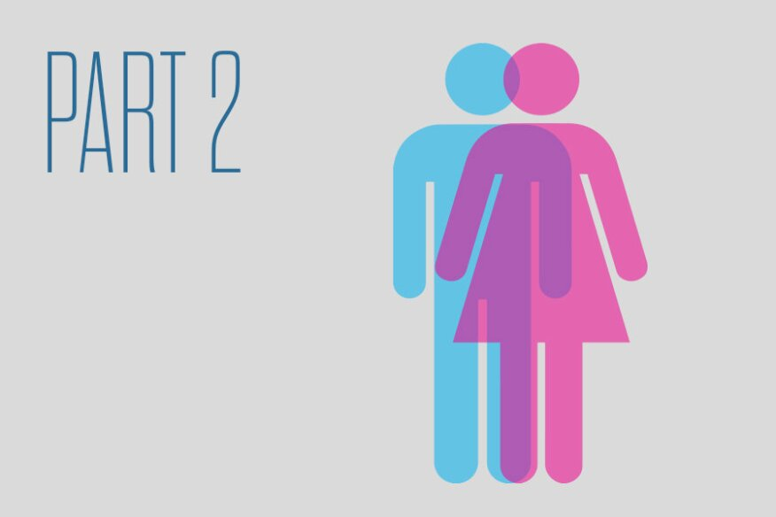 Managers may have to change their business practices to accommodate transgender individuals.