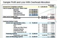 Financial Statements: Above or Below-the-Line Costs