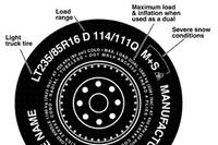 16 Things You Probably Don't Know About Light Truck Tires
