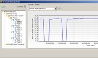 Software solutions  for sewer utilities