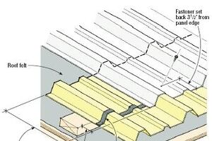 Q&A: Leak-Free Metal Roofs