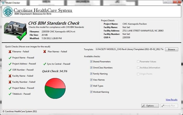 Carolinas HealthCare System's BIM checklist