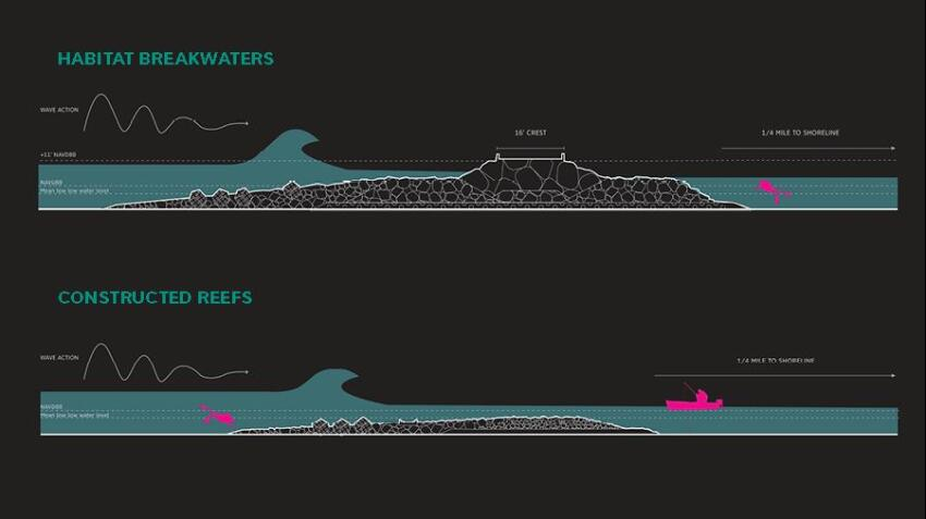 "SCAPE/Landscape Architecture's ""Living Breakwaters"""