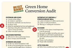 Auditing Efficiency: Checklist to Identify Energy-Saving Opportunities