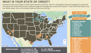 Experian heat-map for credit scores, both higher and lower than average.