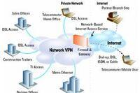 A Single Network