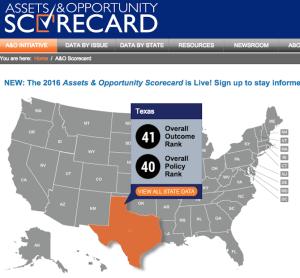 Assets & Opportunity Scorecard