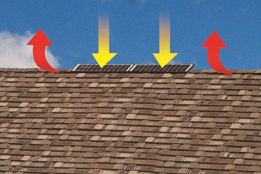 green machine solar roof vent