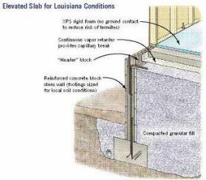 Remodeling Bathroom Slab Foundation high and dry | jlc online | slab, concrete blocks, foundation