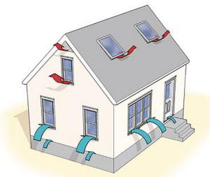 Energy Benchmarking Can Spot Money Pitfalls