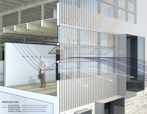 Perforated zinc walls provide solar shading while allowing daylight and outside air to enter the interior space.