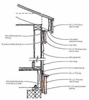 Constr also Not Just A Pretty Face o furthermore Ring Circuit furthermore Mechanical Drawing Symbols Chart besides Residential Wood Framing Details. on building block diagram