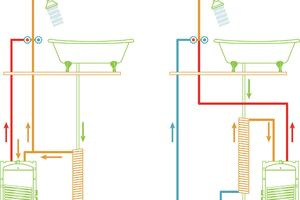 Drain Water Heat Recovery Systems are Energy Efficient and Economical