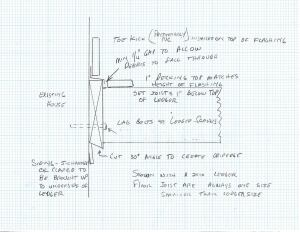 Using a ledger that's one size larger than the joists allows the creation of a drip edge below.